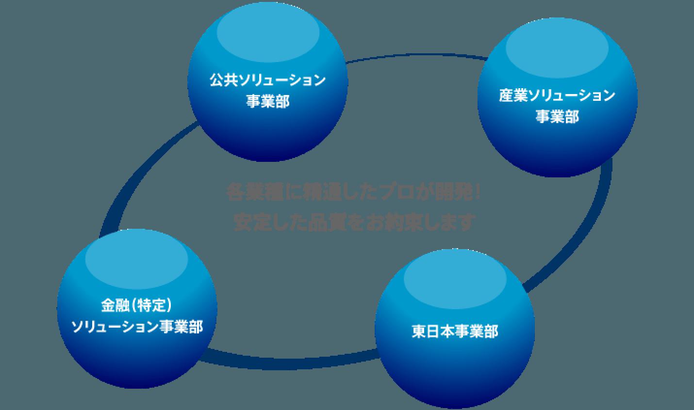 img_business02